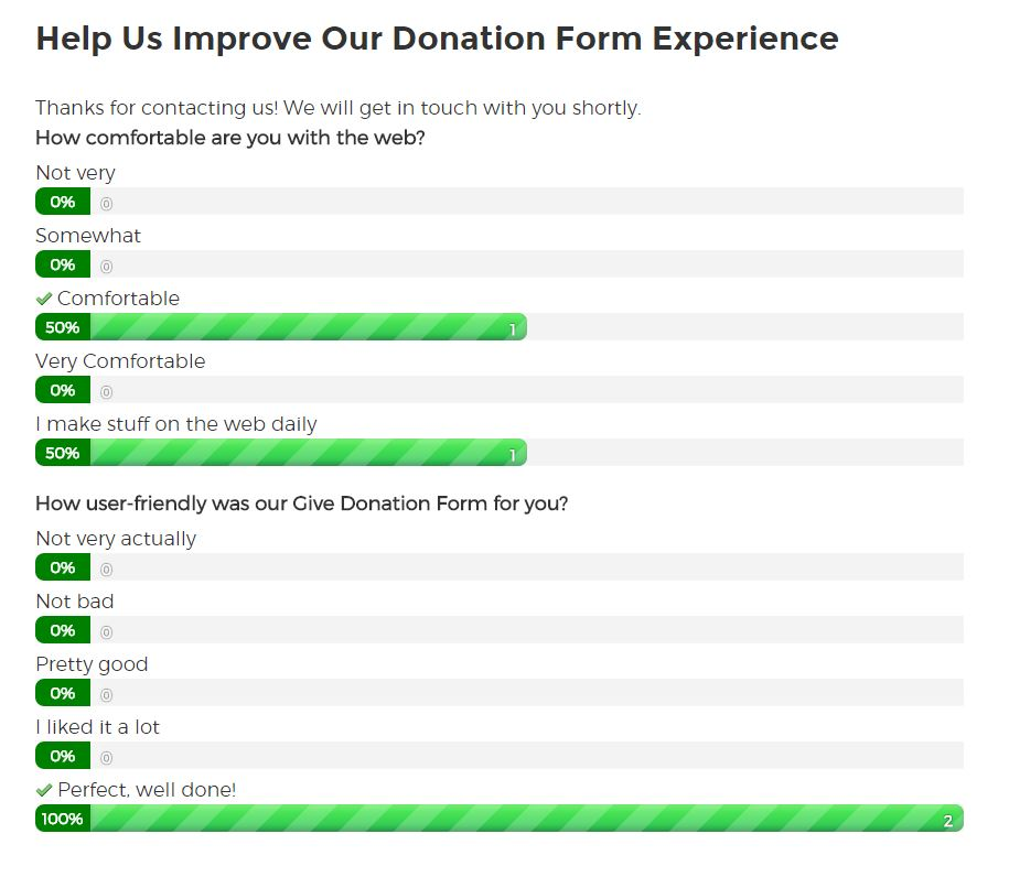"Maximize Your Donation ""Thank You"" Page – Givewp"