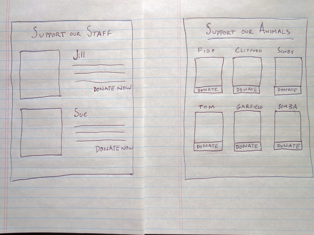 Wireframe for Categories and Tags