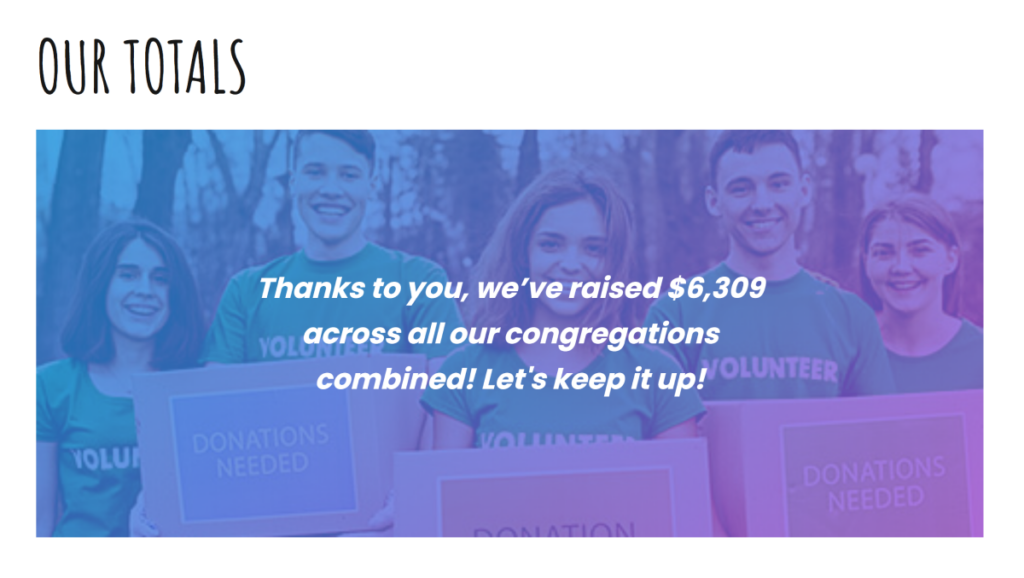 The totals displayed within a cover block with the message: Thanks to you, we've raised $6,309 across all our congregations combined! Let's keep it up!