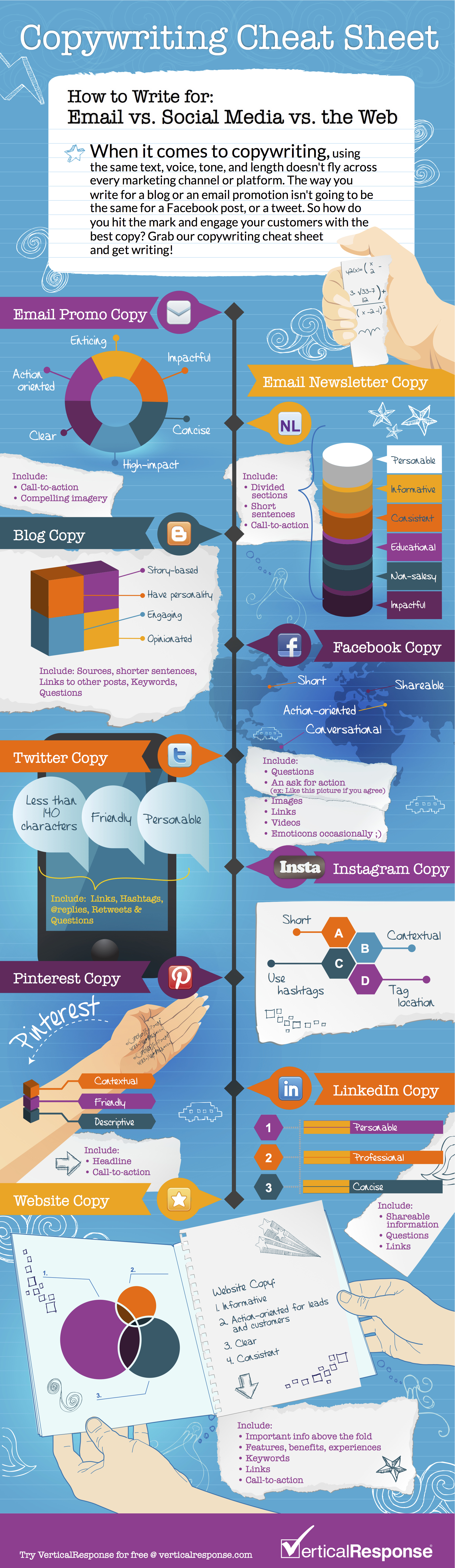 Copywriting cheat sheet infographic
