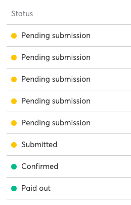 screenshot of a list with the heading of STATUS followed by amber-circled statuses of 'pending submission' and 'submitted' as well as green-circled statuses of 'Confirmed' and 'paid out'
