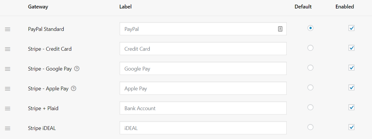 Activating the Stripe add-on enables you to use Google Pay, Apple Pay, Stripe + Plaid, and Stripe iDEAL.
