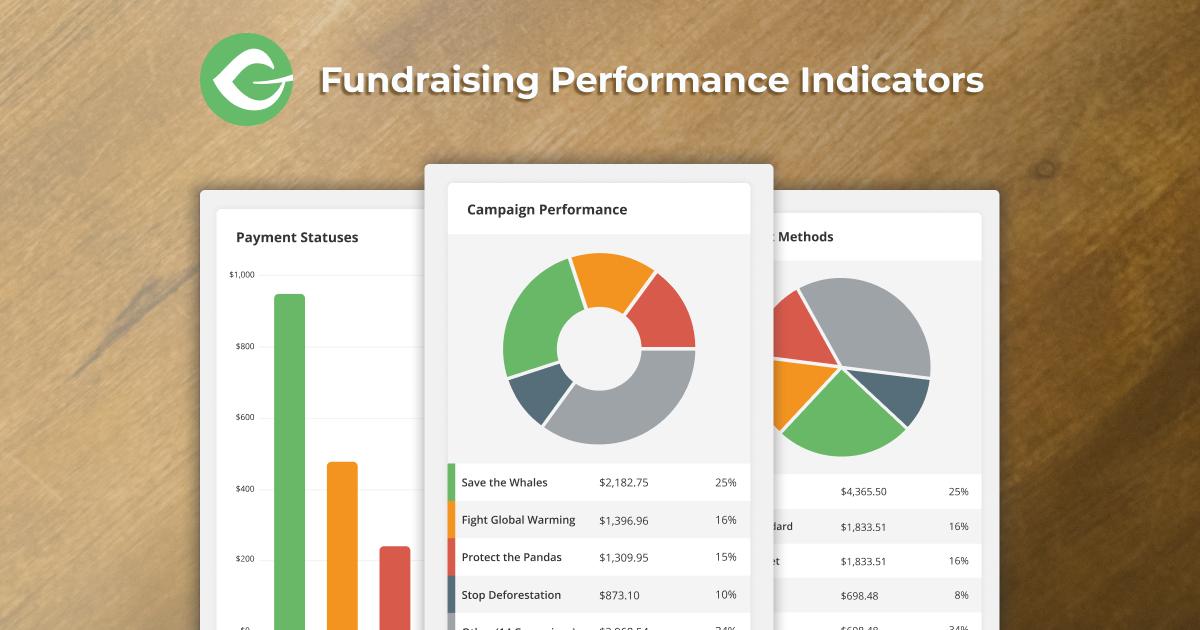Fundraising Performance Indicators
