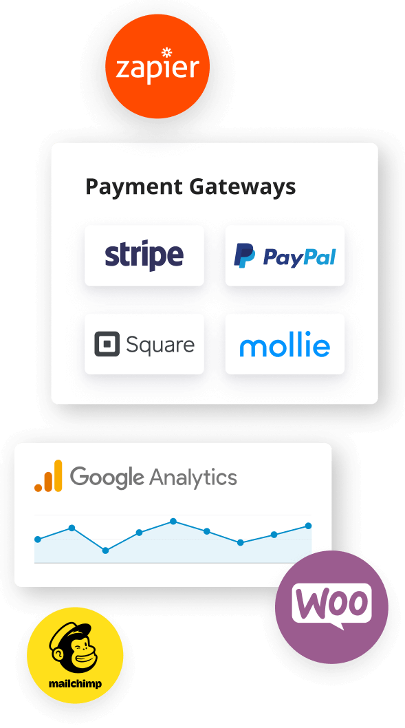 Integrate with Zapier, Stripe, PayPal, Square, Mollie, Google Analytics, WooCommerce, and Mailchimp