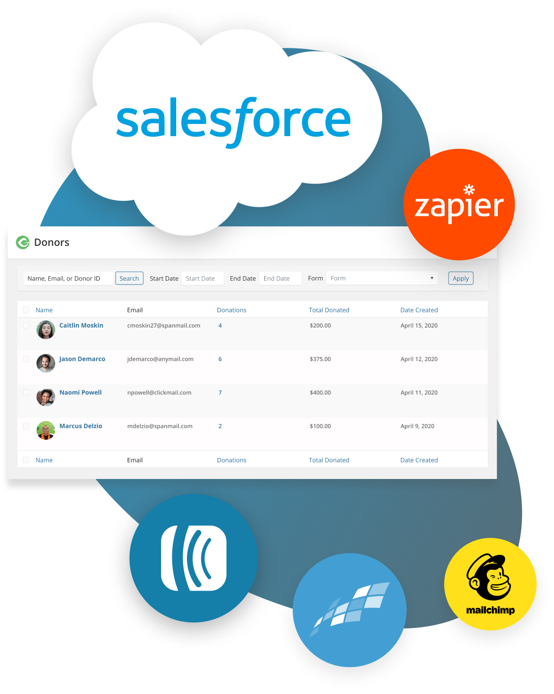 Integrate your donor database with Salesforce through Zapier or directly with our add-ons for MailChimp, Constant Contact, aWeber and more.