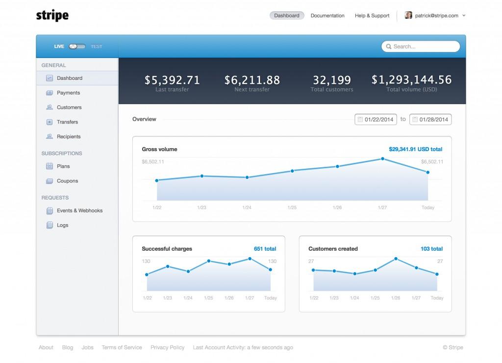 Stripe Payment Gateway for GiveWP - WordPress Donation Plugin
